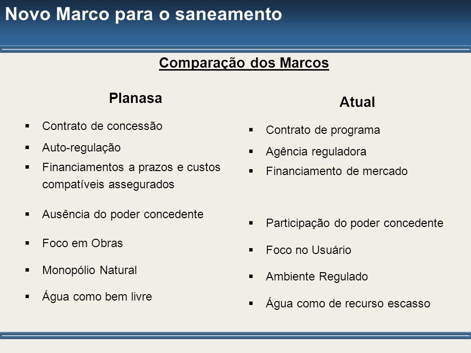 Novo Marco para o saneamento Comparação dos Marcos Planasa  Contrato de concessão  Auto-regulação  Financiamentos a prazos e custos compatíveis ass