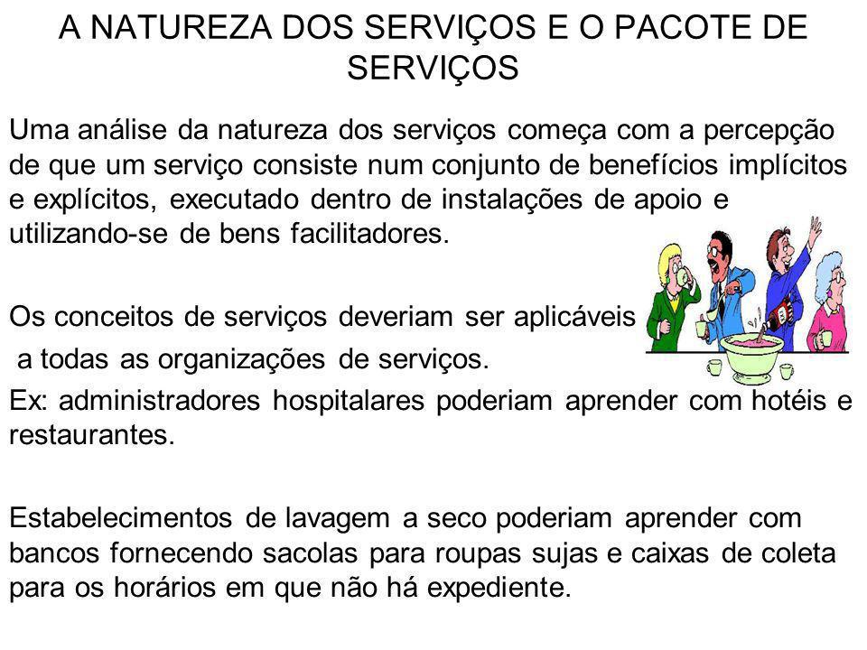 A NATUREZA DOS SERVIÇOS E O PACOTE DE SERVIÇOS Uma análise da natureza dos serviços começa com a percepção de que um serviço consiste num conjunto de