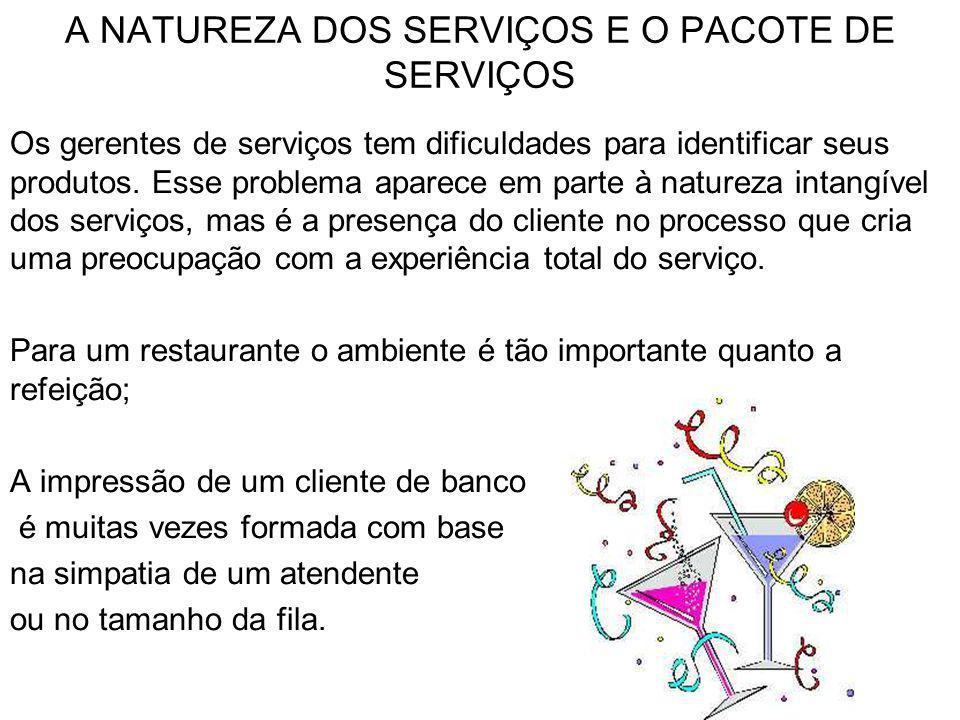 A NATUREZA DOS SERVIÇOS E O PACOTE DE SERVIÇOS O pacote de serviços é definido como um conjunto de mercadorias e serviços que são fornecidos em um ambiente.