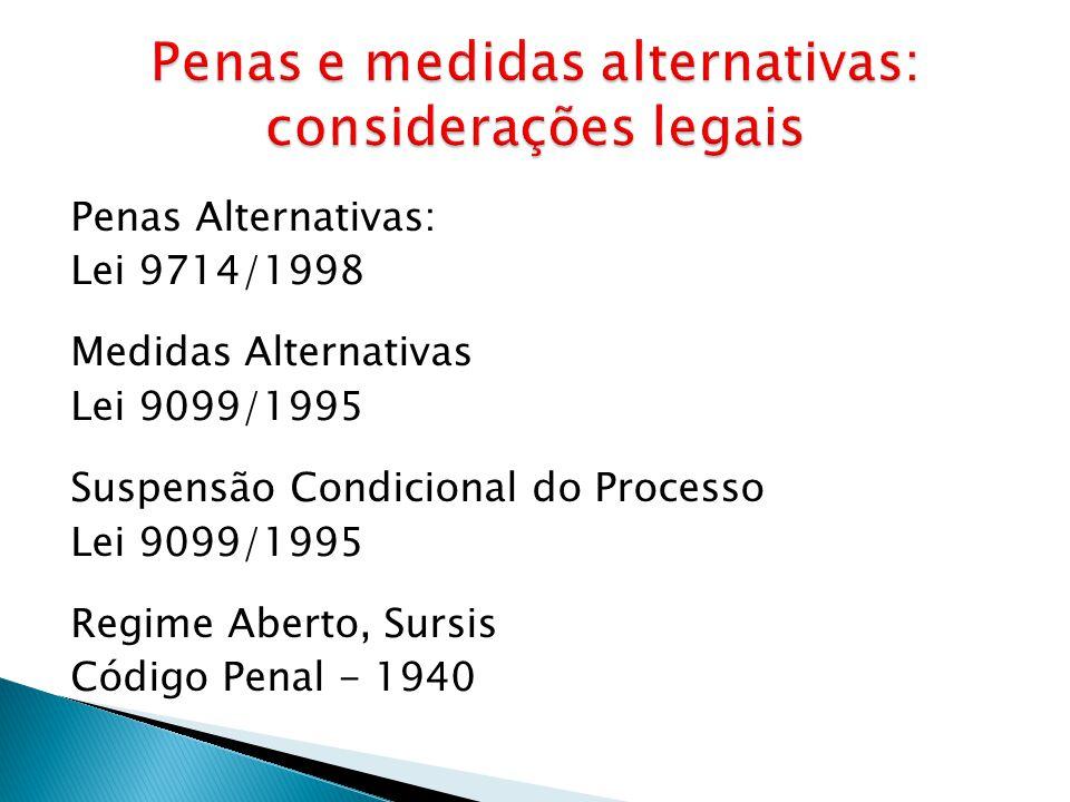 Penas Alternativas: Lei 9714/1998 Medidas Alternativas Lei 9099/1995 Suspensão Condicional do Processo Lei 9099/1995 Regime Aberto, Sursis Código Pena
