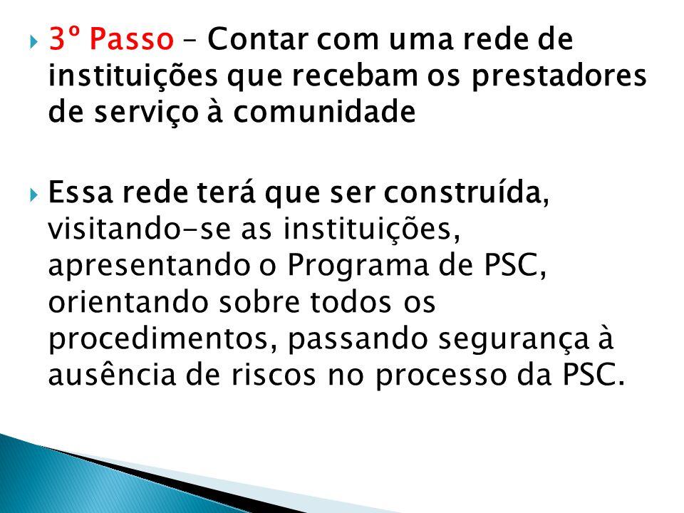  3º Passo – Contar com uma rede de instituições que recebam os prestadores de serviço à comunidade  Essa rede terá que ser construída, visitando-se