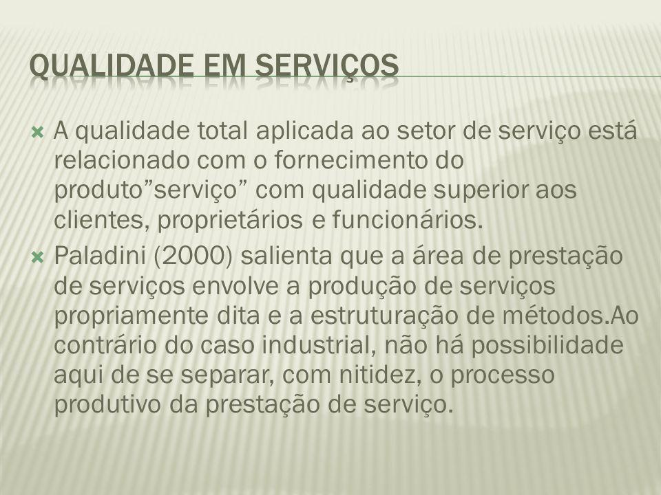 """ A qualidade total aplicada ao setor de serviço está relacionado com o fornecimento do produto""""serviço"""" com qualidade superior aos clientes, propriet"""