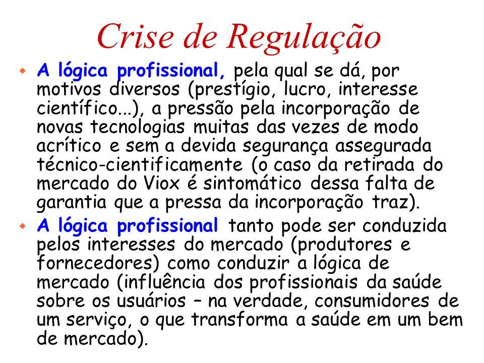 Crise de Regulação w A lógica profissional, pela qual se dá, por motivos diversos (prestígio, lucro, interesse científico...), a pressão pela incorpor