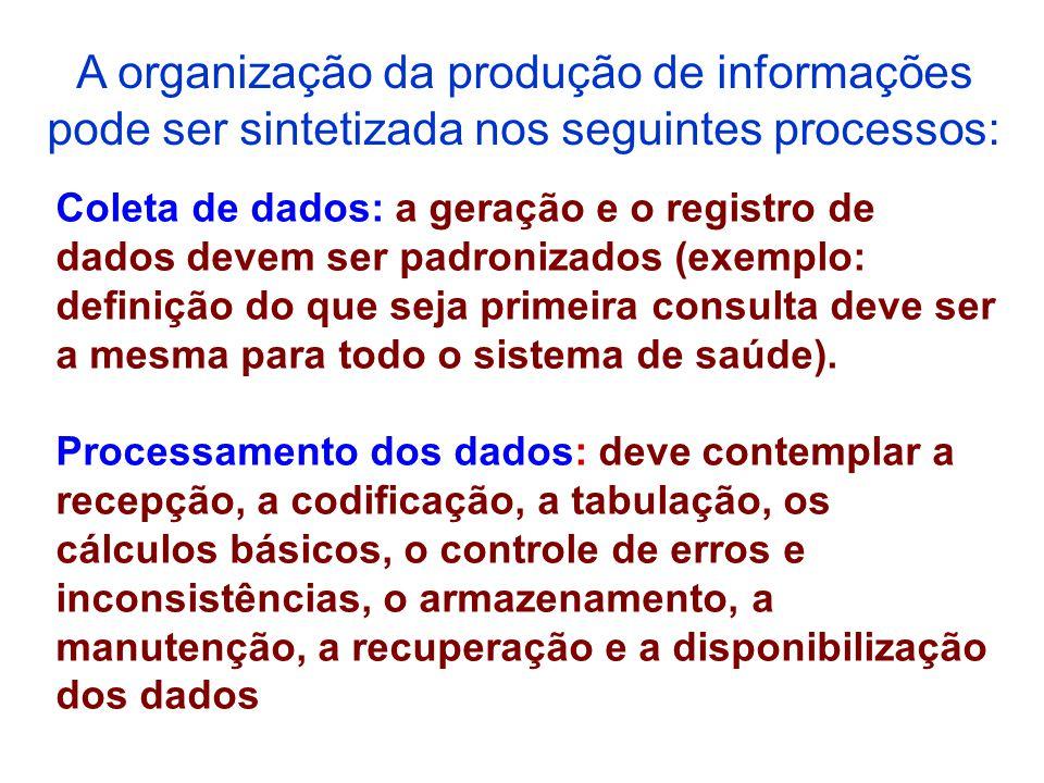 Coleta de dados: a geração e o registro de dados devem ser padronizados (exemplo: definição do que seja primeira consulta deve ser a mesma para todo o sistema de saúde).