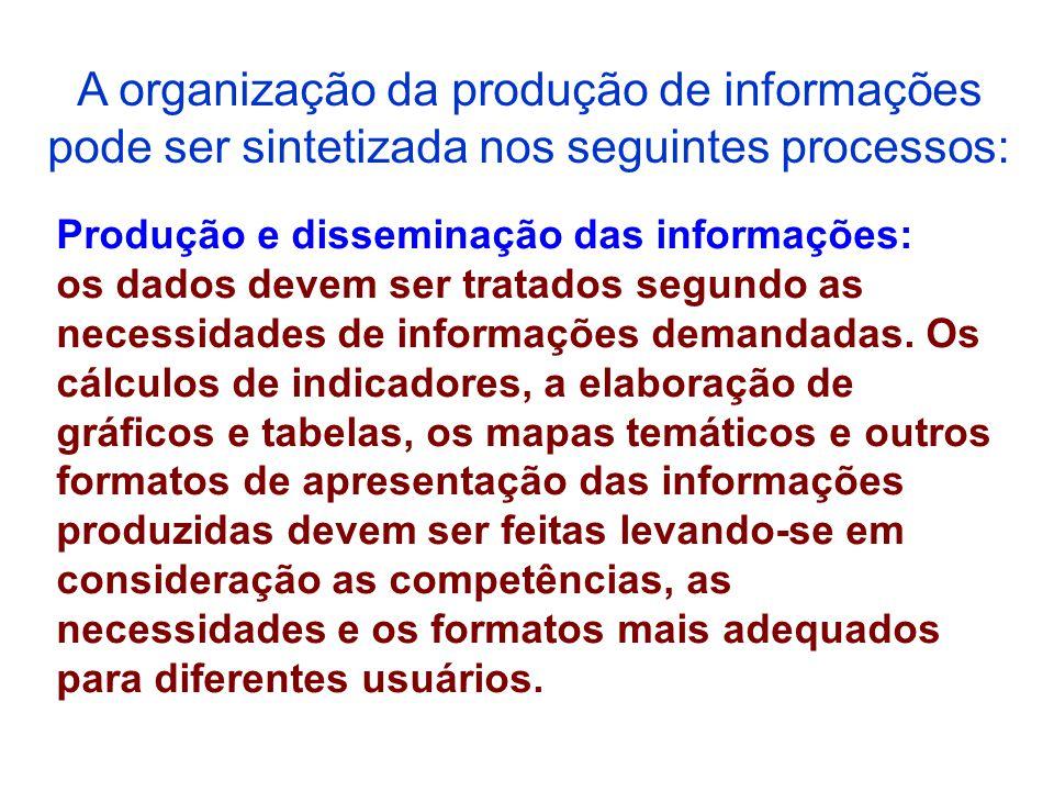 Produção e disseminação das informações: os dados devem ser tratados segundo as necessidades de informações demandadas. Os cálculos de indicadores, a