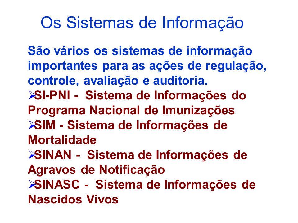 São vários os sistemas de informação importantes para as ações de regulação, controle, avaliação e auditoria.  SI-PNI - Sistema de Informações do Pro