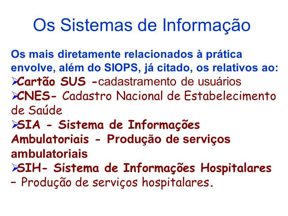 Os mais diretamente relacionados à prática envolve, além do SIOPS, já citado, os relativos ao:  Cartão SUS - cadastramento de usuários  CNES- Cadast