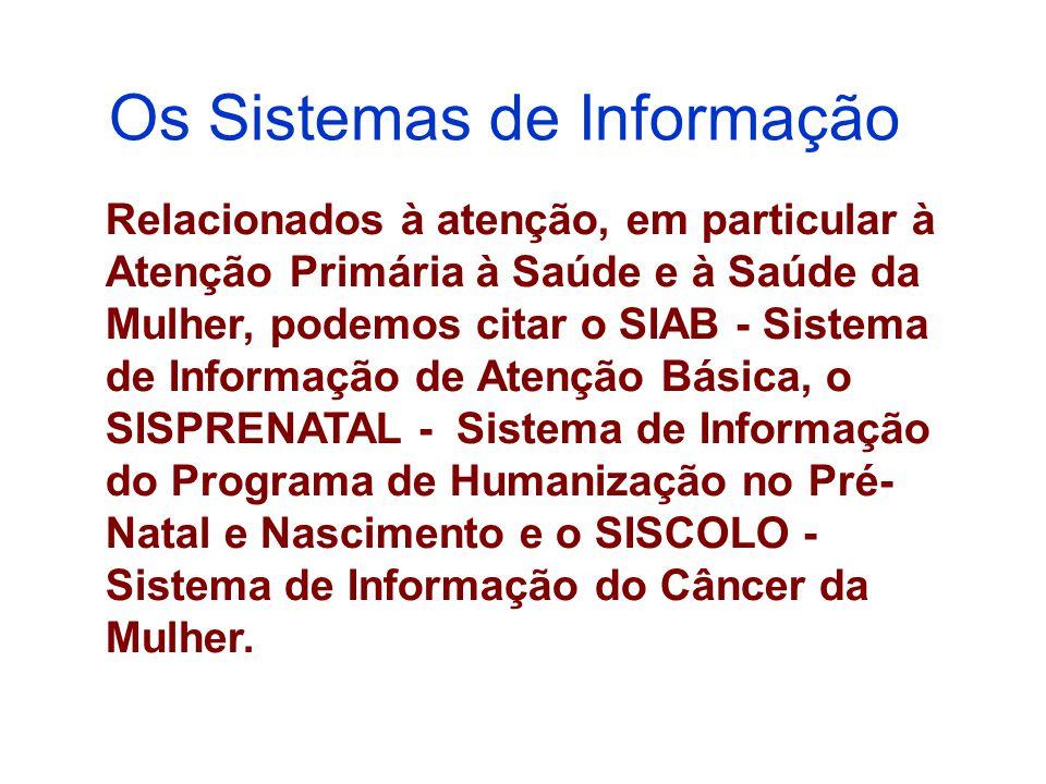 Relacionados à atenção, em particular à Atenção Primária à Saúde e à Saúde da Mulher, podemos citar o SIAB - Sistema de Informação de Atenção Básica, o SISPRENATAL - Sistema de Informação do Programa de Humanização no Pré- Natal e Nascimento e o SISCOLO - Sistema de Informação do Câncer da Mulher.