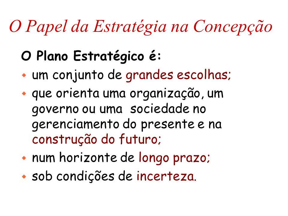 O Papel da Estratégia na Concepção O Plano Estratégico é: w um conjunto de grandes escolhas; w que orienta uma organização, um governo ou uma sociedade no gerenciamento do presente e na construção do futuro; w num horizonte de longo prazo; w sob condições de incerteza.