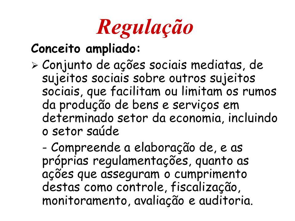 Regulação Conceito ampliado:  Conjunto de ações sociais mediatas, de sujeitos sociais sobre outros sujeitos sociais, que facilitam ou limitam os rumo