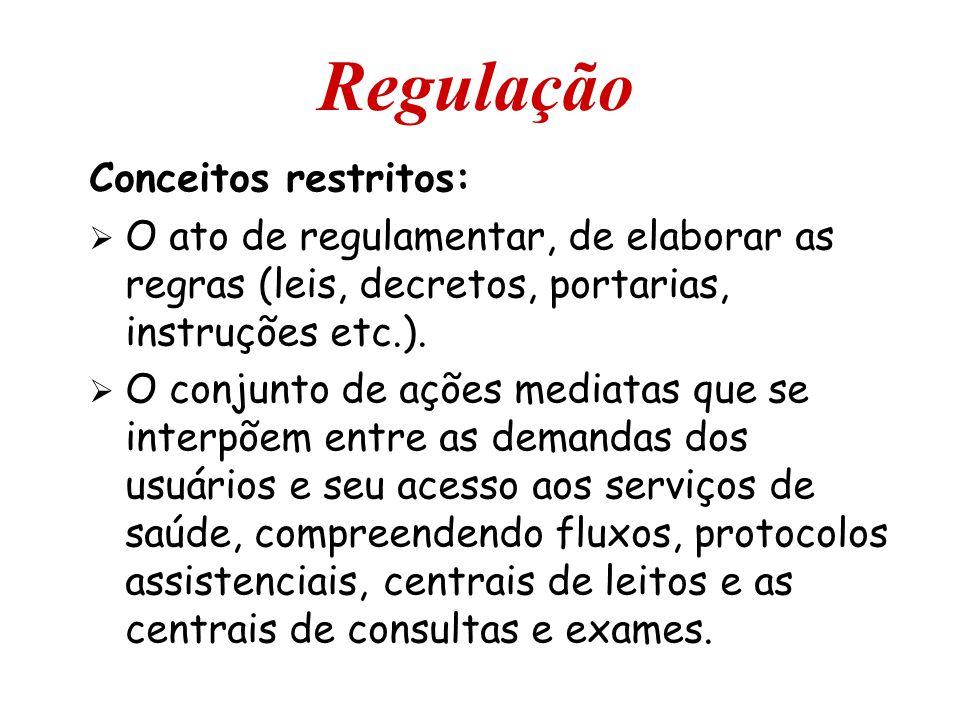 Regulação Conceitos restritos:  O ato de regulamentar, de elaborar as regras (leis, decretos, portarias, instruções etc.).  O conjunto de ações medi