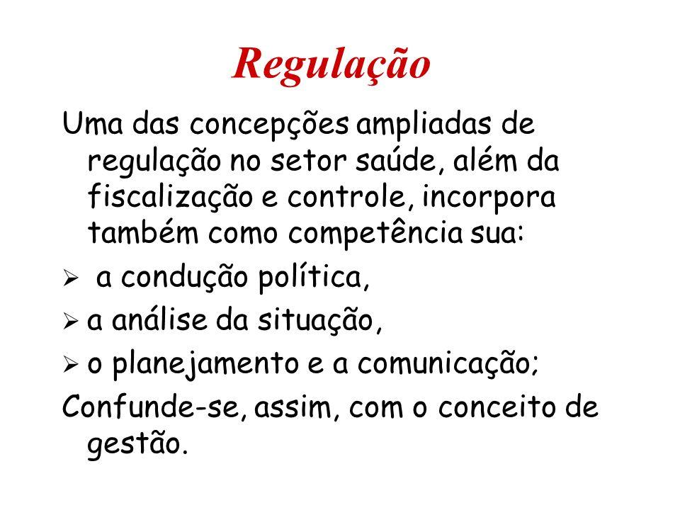 Regulação Uma das concepções ampliadas de regulação no setor saúde, além da fiscalização e controle, incorpora também como competência sua:  a conduç