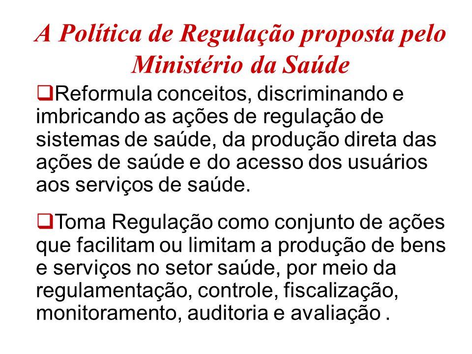 A Política de Regulação proposta pelo Ministério da Saúde  Reformula conceitos, discriminando e imbricando as ações de regulação de sistemas de saúde, da produção direta das ações de saúde e do acesso dos usuários aos serviços de saúde.