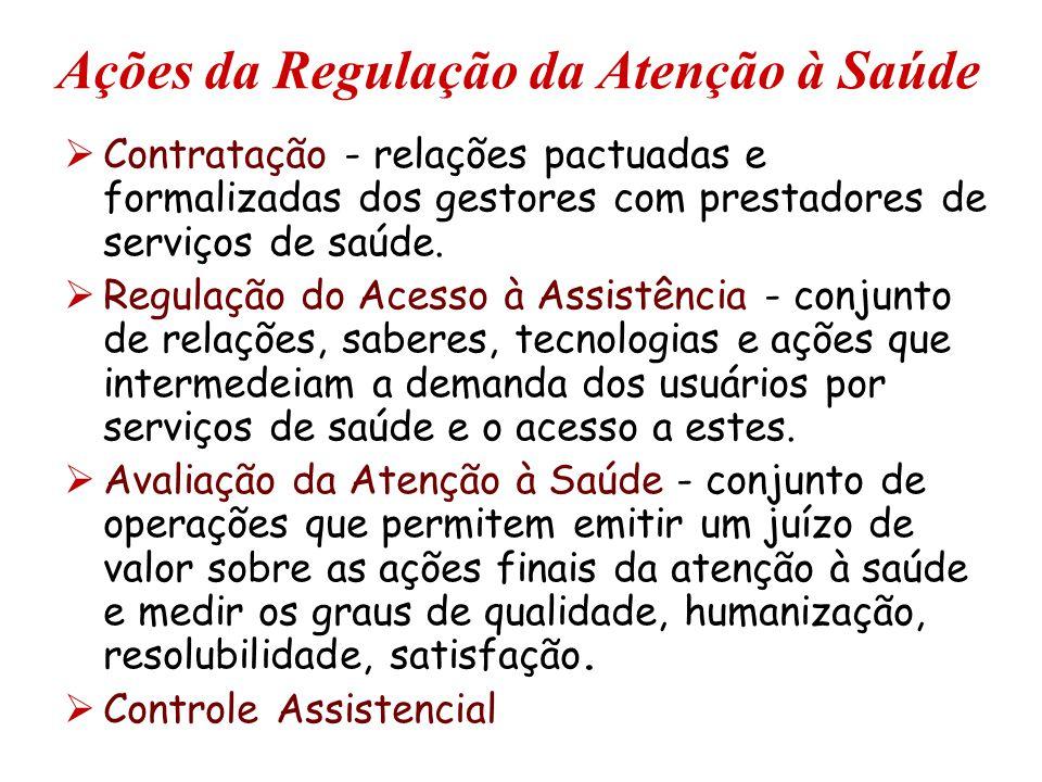 Ações da Regulação da Atenção à Saúde  Contratação - relações pactuadas e formalizadas dos gestores com prestadores de serviços de saúde.  Regulação