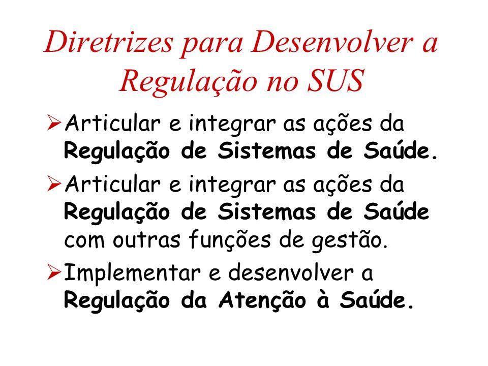Diretrizes para Desenvolver a Regulação no SUS  Articular e integrar as ações da Regulação de Sistemas de Saúde.  Articular e integrar as ações da R
