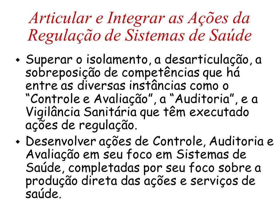 Articular e Integrar as Ações da Regulação de Sistemas de Saúde w Superar o isolamento, a desarticulação, a sobreposição de competências que há entre
