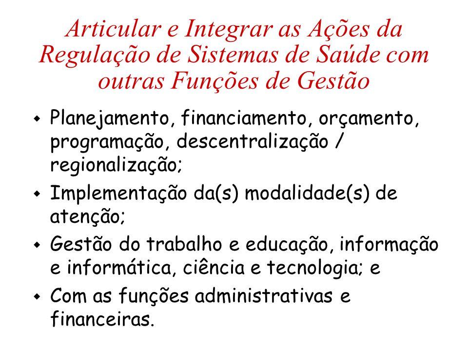 Articular e Integrar as Ações da Regulação de Sistemas de Saúde com outras Funções de Gestão w Planejamento, financiamento, orçamento, programação, de