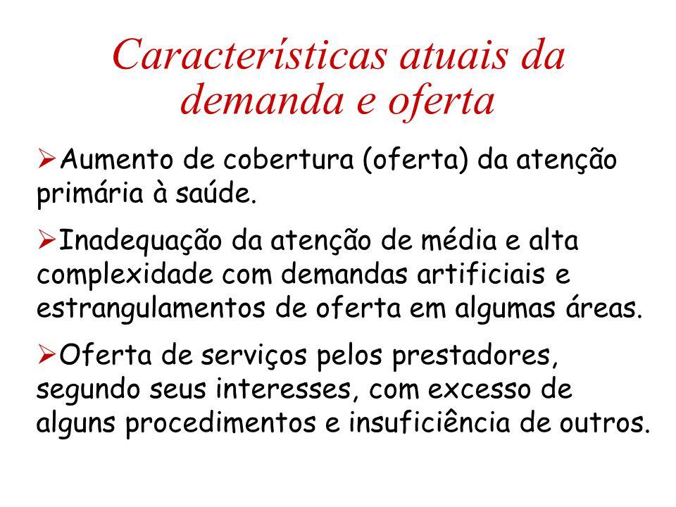  Aumento de cobertura (oferta) da atenção primária à saúde.