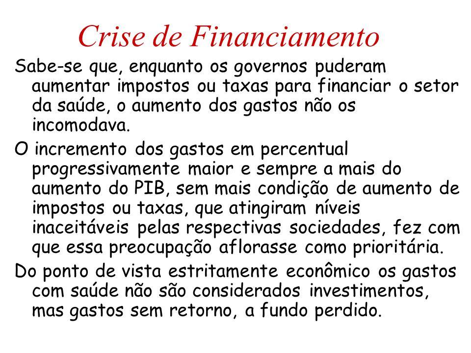 Crise de Financiamento Sabe-se que, enquanto os governos puderam aumentar impostos ou taxas para financiar o setor da saúde, o aumento dos gastos não