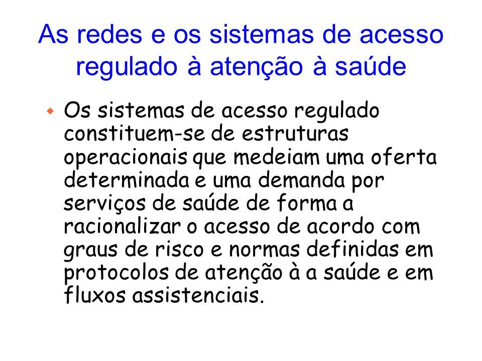As redes e os sistemas de acesso regulado à atenção à saúde w Os sistemas de acesso regulado constituem-se de estruturas operacionais que medeiam uma