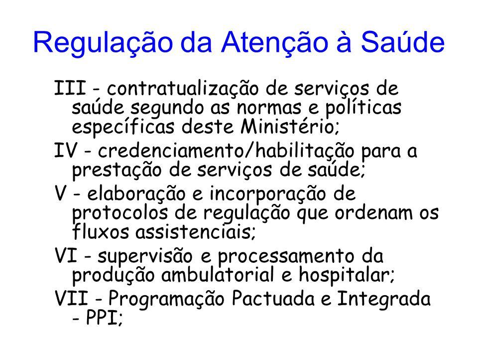 Regulação da Atenção à Saúde III - contratualização de serviços de saúde segundo as normas e políticas específicas deste Ministério; IV - credenciamen