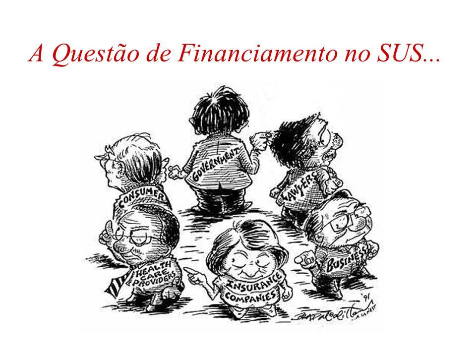 A Questão de Financiamento no SUS...