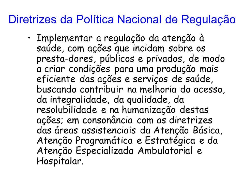 Diretrizes da Política Nacional de Regulação Implementar a regulação da atenção à saúde, com ações que incidam sobre os presta-dores, públicos e priva