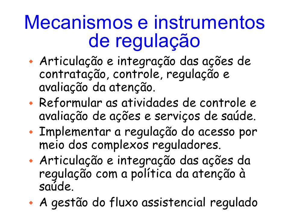 Mecanismos e instrumentos de regulação w Articulação e integração das ações de contratação, controle, regulação e avaliação da atenção. w Reformular a