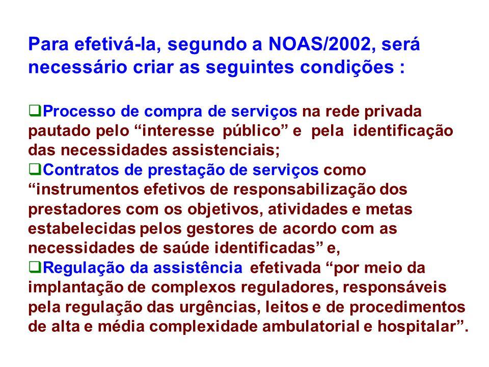 """Para efetivá-la, segundo a NOAS/2002, será necessário criar as seguintes condições :  Processo de compra de serviços na rede privada pautado pelo """"in"""