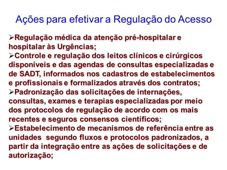  Regulação médica da atenção pré-hospitalar e hospitalar às Urgências;  Controle e regulação dos leitos clínicos e cirúrgicos disponíveis e das agen