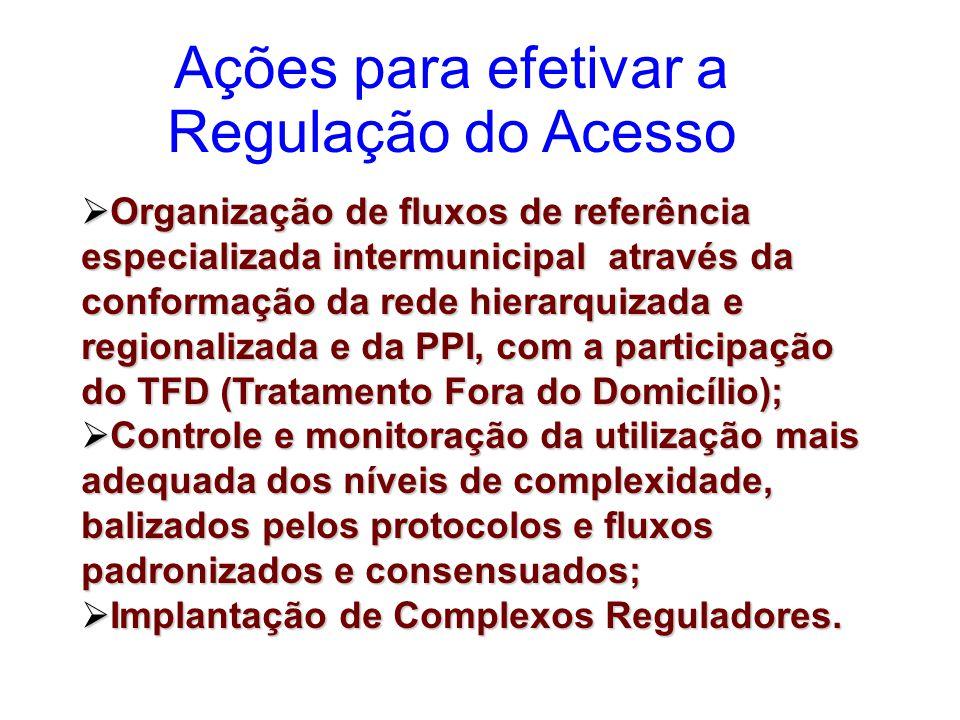  Organização de fluxos de referência especializada intermunicipal através da conformação da rede hierarquizada e regionalizada e da PPI, com a partic