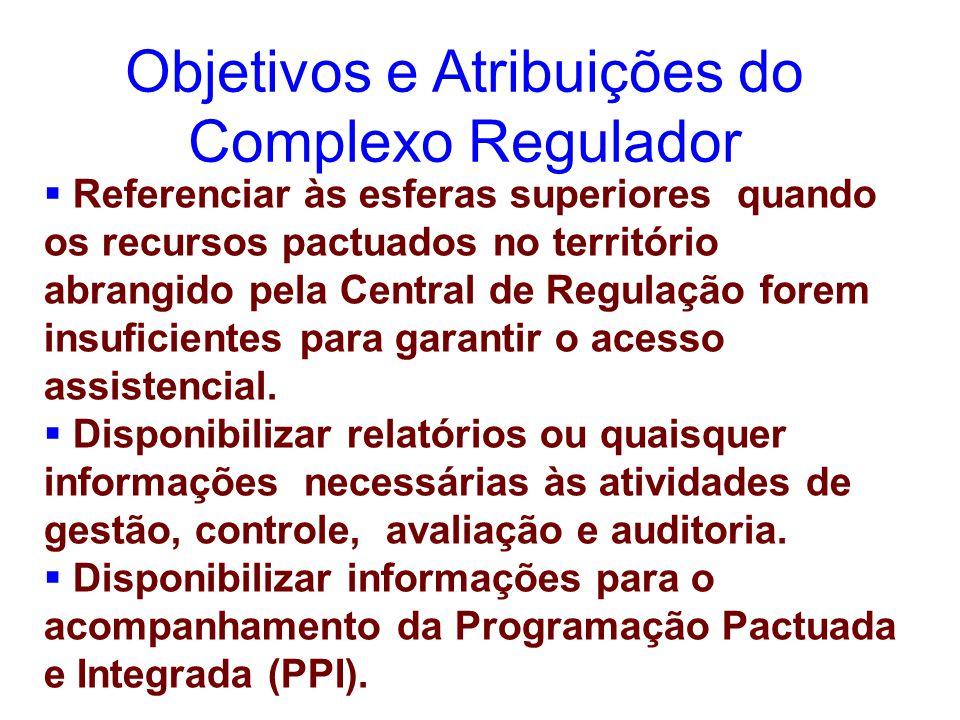  Referenciar às esferas superiores quando os recursos pactuados no território abrangido pela Central de Regulação forem insuficientes para garantir o acesso assistencial.