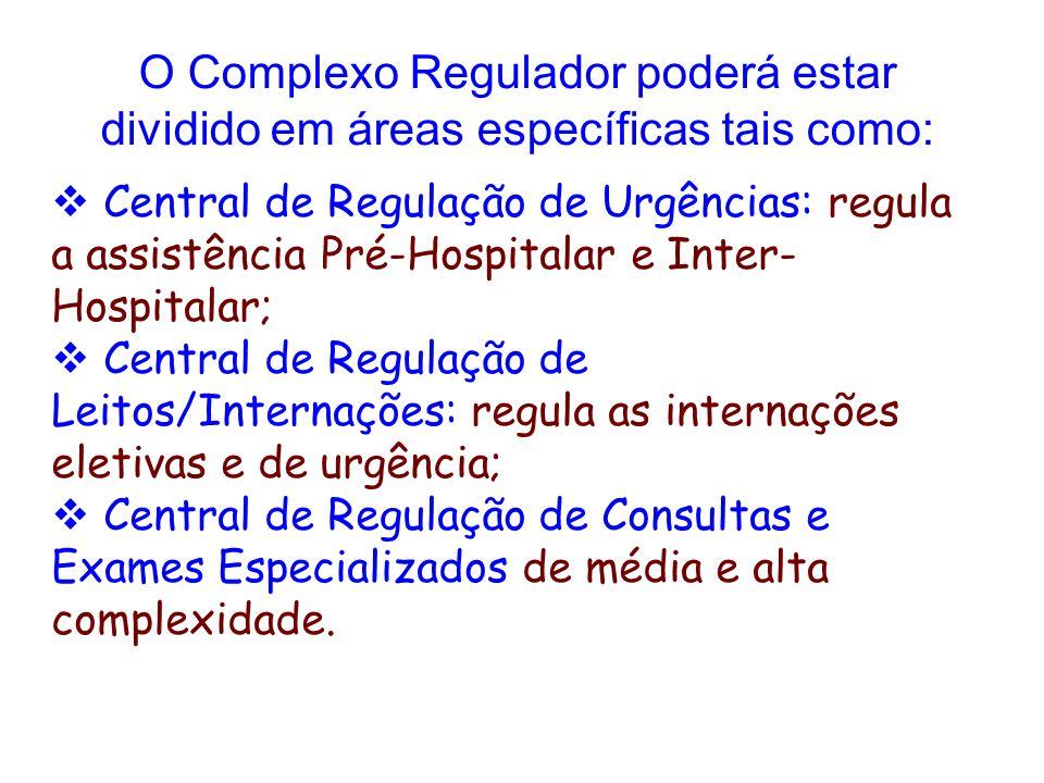  Central de Regulação de Urgências: regula a assistência Pré-Hospitalar e Inter- Hospitalar;  Central de Regulação de Leitos/Internações: regula as