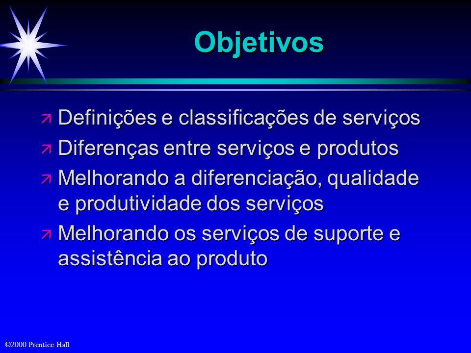 ©2000 Prentice Hall ObjetivosObjetivos ä Definições e classificações de serviços ä Diferenças entre serviços e produtos ä Melhorando a diferenciação,