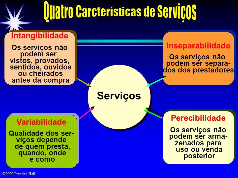 ©2000 Prentice Hall Serviços Inseparabilidade Os serviços não podem ser separa- dos dos prestadores Inseparabilidade Os serviços não podem ser separa-