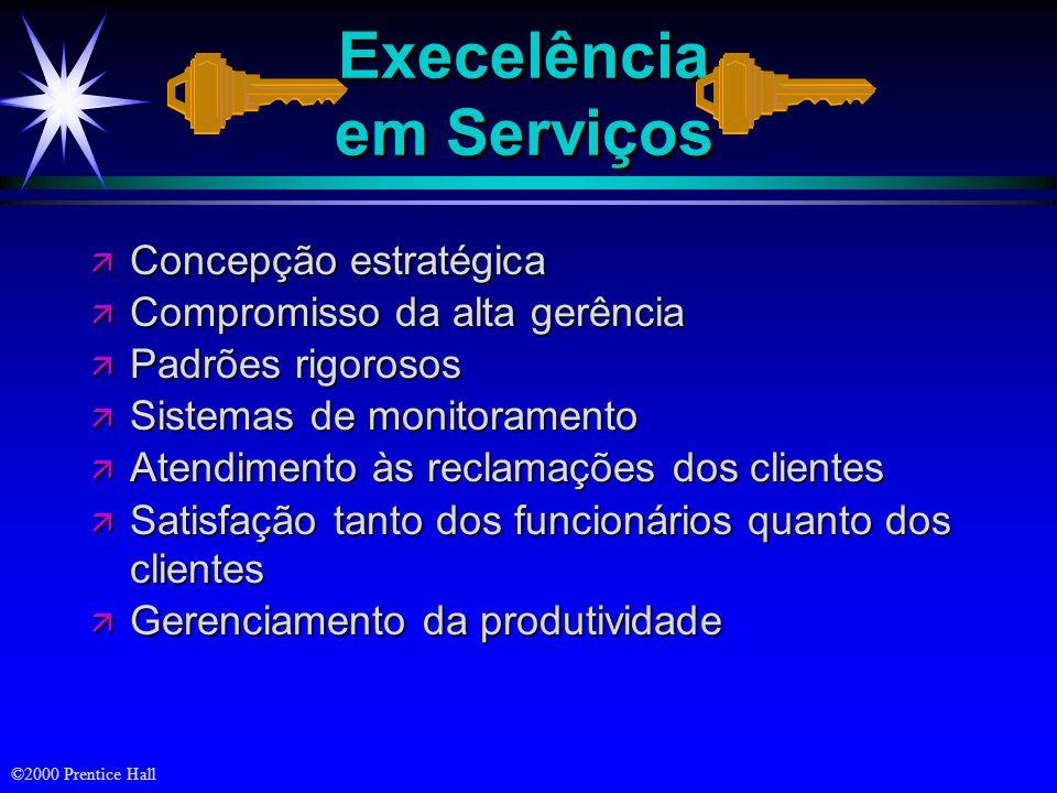 ©2000 Prentice Hall Execelência em Serviços ä Concepção estratégica ä Compromisso da alta gerência ä Padrões rigorosos ä Sistemas de monitoramento ä A