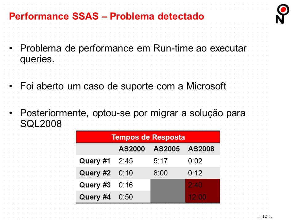 Problema de performance em Run-time ao executar queries. Foi aberto um caso de suporte com a Microsoft Posteriormente, optou-se por migrar a solução p