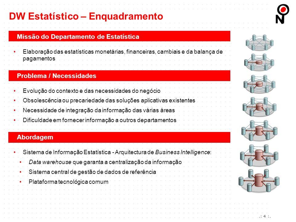 .: 4 :. Missão do Departamento de Estatística Elaboração das estatísticas monetárias, financeiras, cambiais e da balança de pagamentos Problema / Nece
