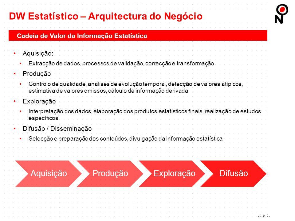 .: 5 :. Cadeia de Valor da Informação Estatística Aquisição: Extracção de dados, processos de validação, correcção e transformação Produção Controlo d