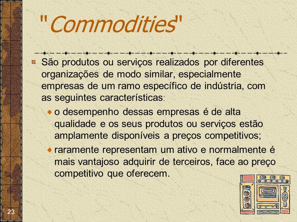 23 São produtos ou serviços realizados por diferentes organizações de modo similar, especialmente empresas de um ramo específico de indústria, com as