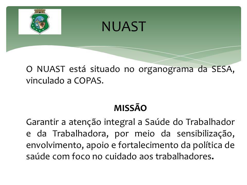 O NUAST está situado no organograma da SESA, vinculado a COPAS.