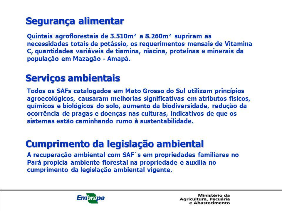 Segurança alimentar Quintais agroflorestais de 3.510m² a 8.260m² supriram as necessidades totais de potássio, os requerimentos mensais de Vitamina C,