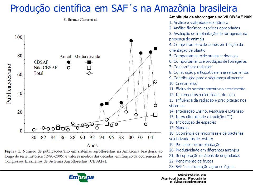 Produção científica em SAF´s na Amazônia brasileira Amplitude de abordagens no VII CBSAF 2009 1. Análise e viabilidade econômica 2. Análise florística