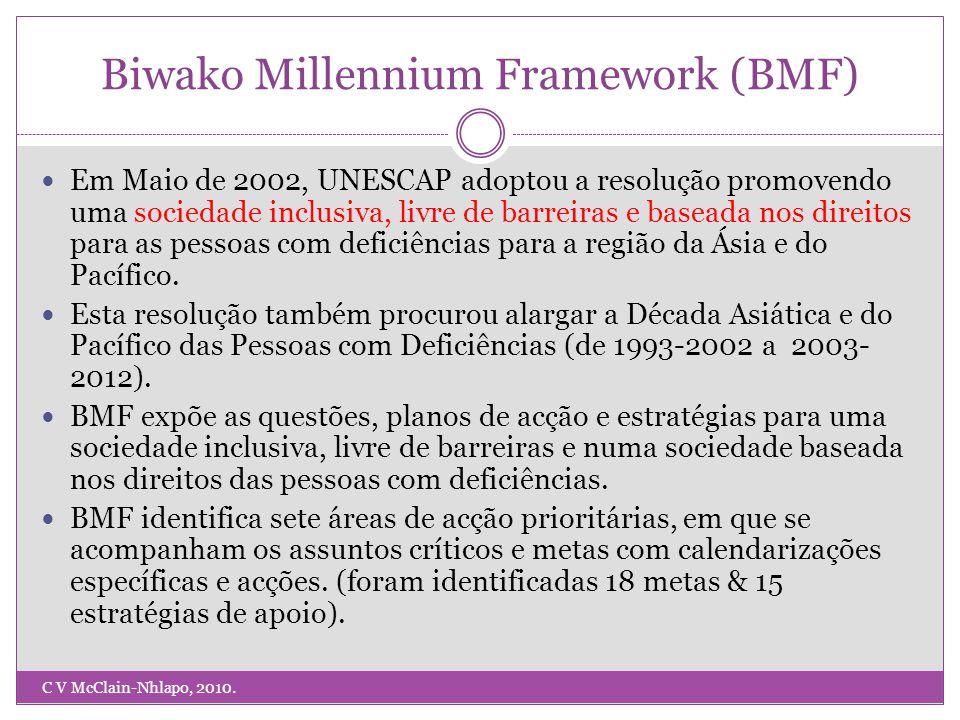 Biwako Millennium Framework (BMF) Em Maio de 2002, UNESCAP adoptou a resolução promovendo uma sociedade inclusiva, livre de barreiras e baseada nos direitos para as pessoas com deficiências para a região da Ásia e do Pacífico.