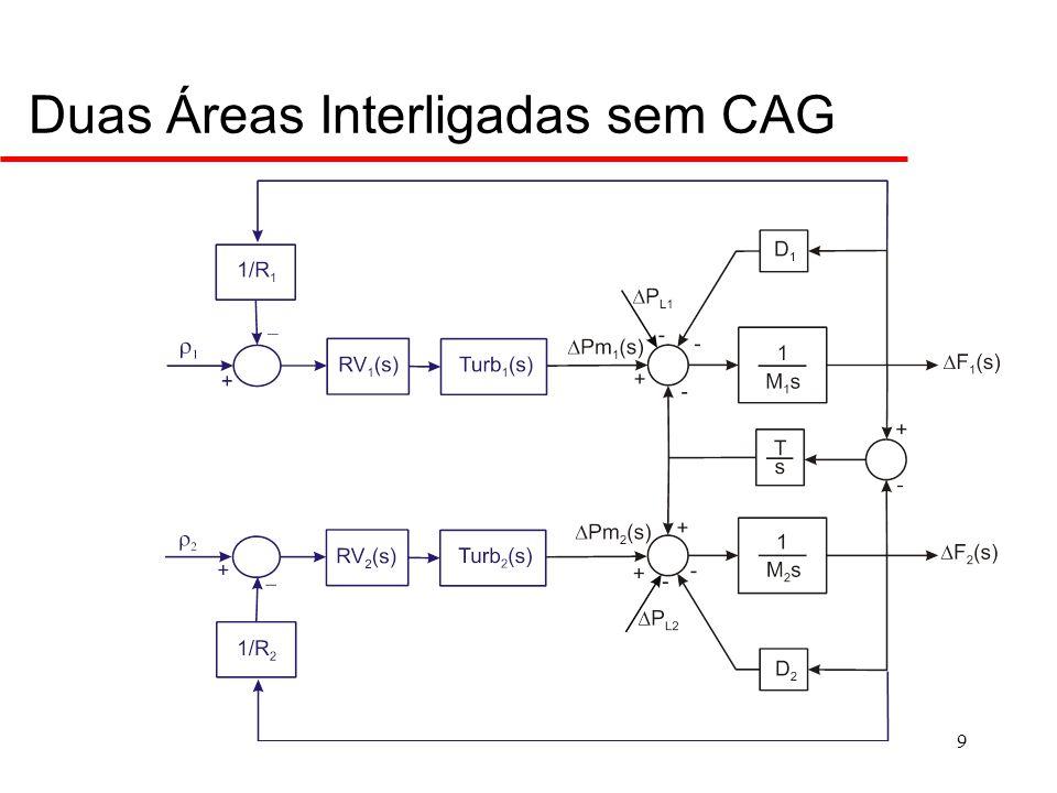 9 Duas Áreas Interligadas sem CAG