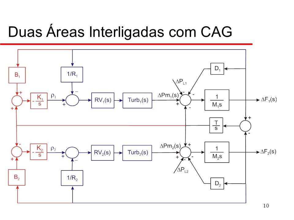 10 Duas Áreas Interligadas com CAG