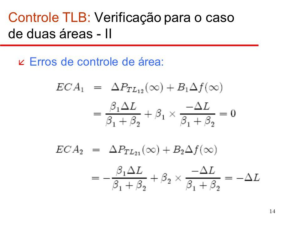 14 Controle TLB: Verificação para o caso de duas áreas - II å Erros de controle de área: