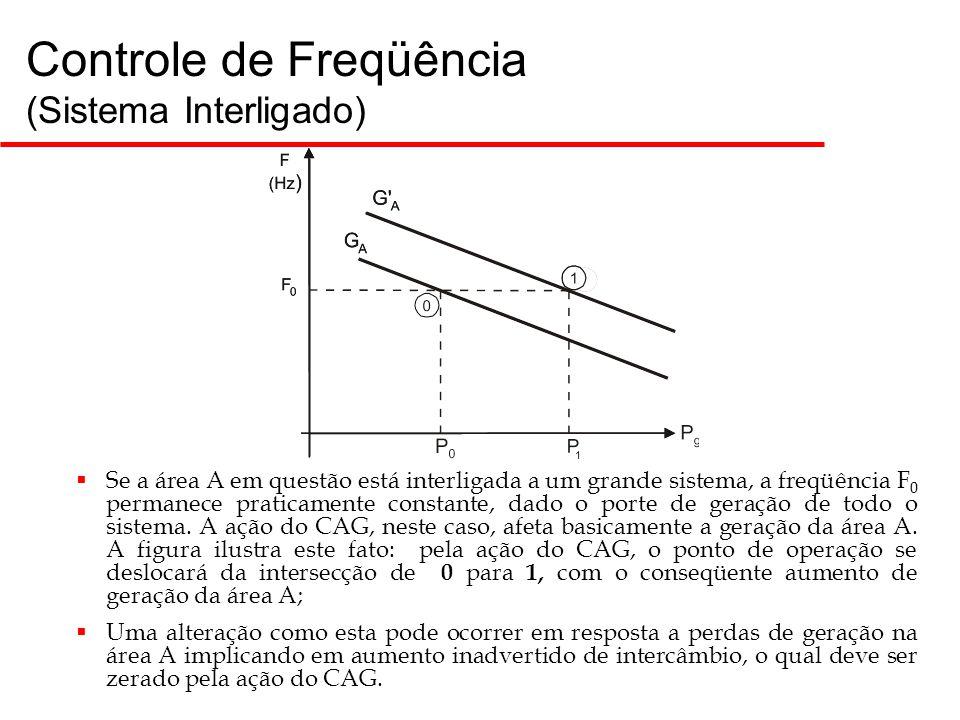 17 Controle de Freqüência (Sistema Interligado)  Se a área A em questão está interligada a um grande sistema, a freqüência F 0 permanece praticamente