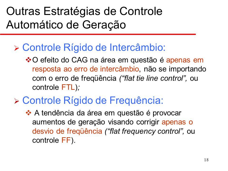 Outras Estratégias de Controle Automático de Geração  Controle Rígido de Intercâmbio:  O efeito do CAG na área em questão é apenas em resposta ao er