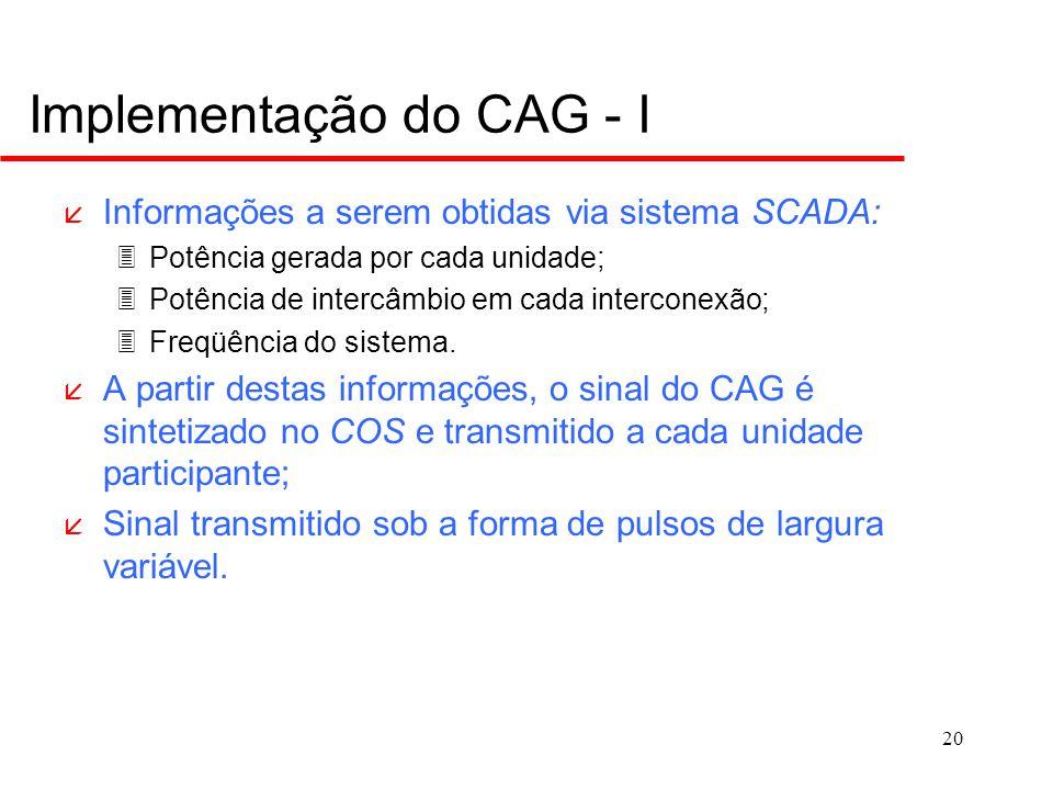 20 Implementação do CAG - I å Informações a serem obtidas via sistema SCADA: 3Potência gerada por cada unidade; 3Potência de intercâmbio em cada inter